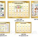 Информационные стенды для ВУЗов и училищ