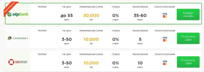 kreditgotivochka.com.ua - кредит безработным